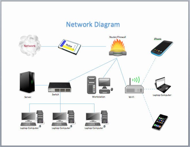 Network Diagram Template Excel Awesome Network Diagram In Word Pokemon Go Search for Tips