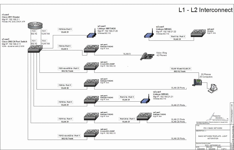 Network Diagram Template Excel Beautiful Visio Network Diagrams