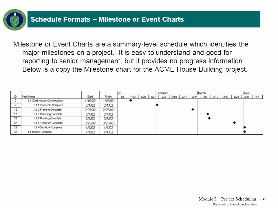 Network Diagram Template Excel Best Of Download Gantt Chart Yed