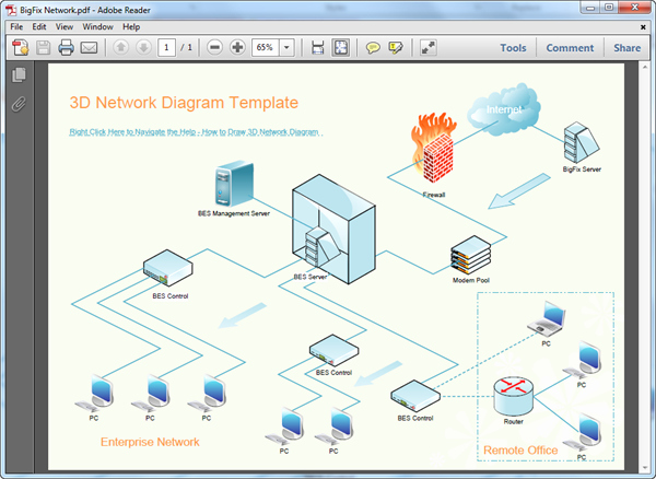 Network Diagram Template Excel Elegant Network Diagram Templates for Pdf