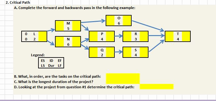 Network Diagram Template Excel Fresh solved Activity Network Diagram Using the Data Provided