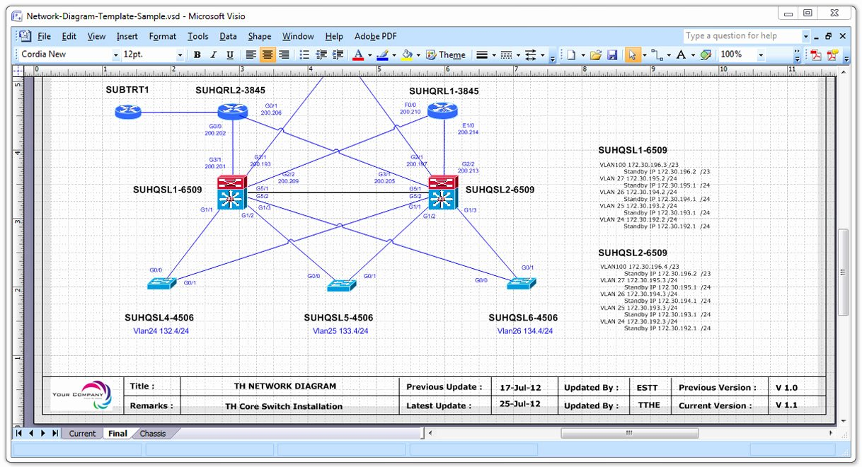 Network Diagram Template Excel Inspirational Network Diagram Templates Cisco Networking Center
