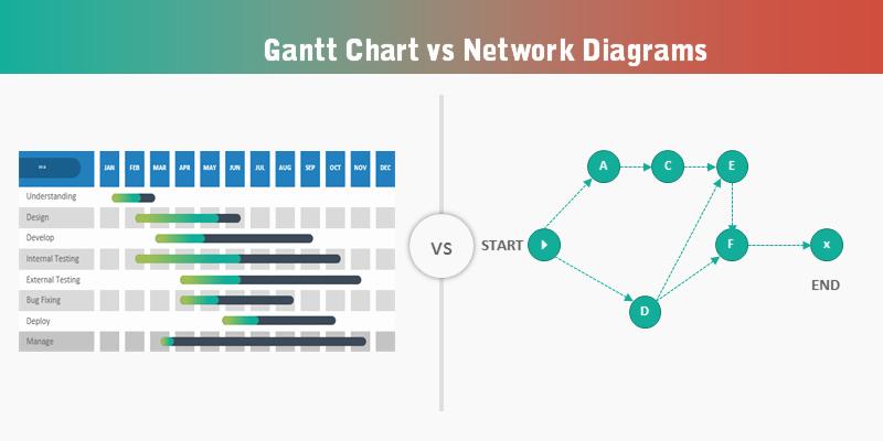 Network Diagram Template Excel New Gantt Chart Vs Network Diagram