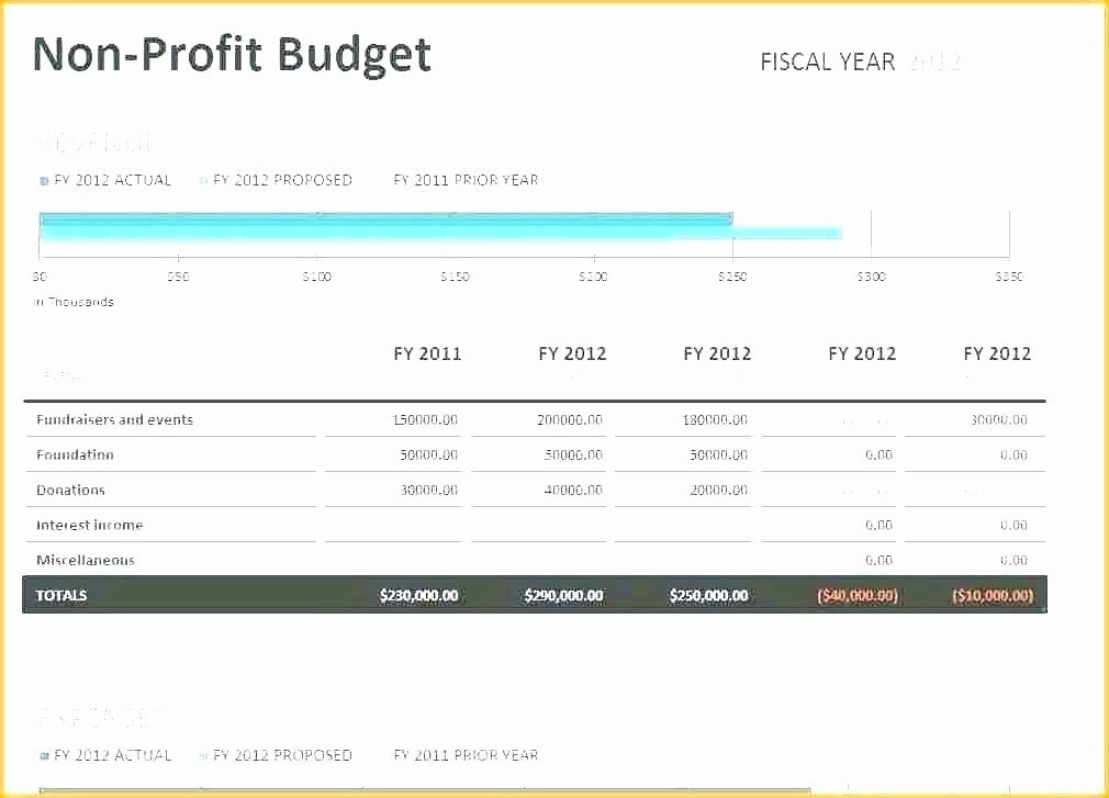 Non Profit Budget Template Best Of 95 Sample Church Bud Worksheet Church Bud