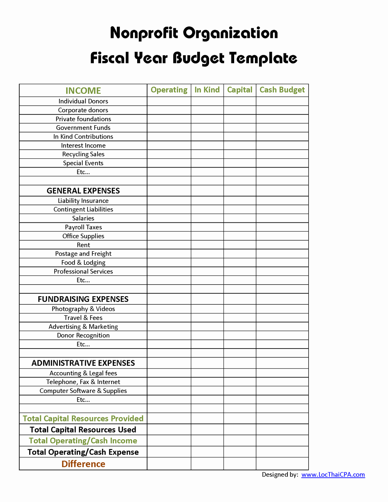 Nonprofit Operating Budget Template Beautiful Operating Bud Template Non Profit