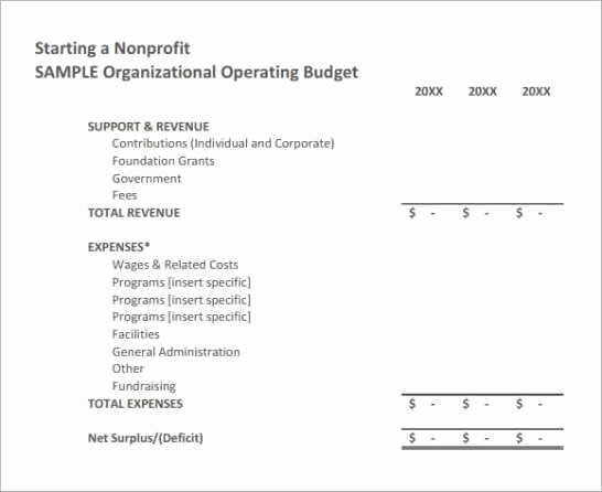 Nonprofit Operating Budget Template Inspirational 7 Not for Profit Bud Templates Excel Templates