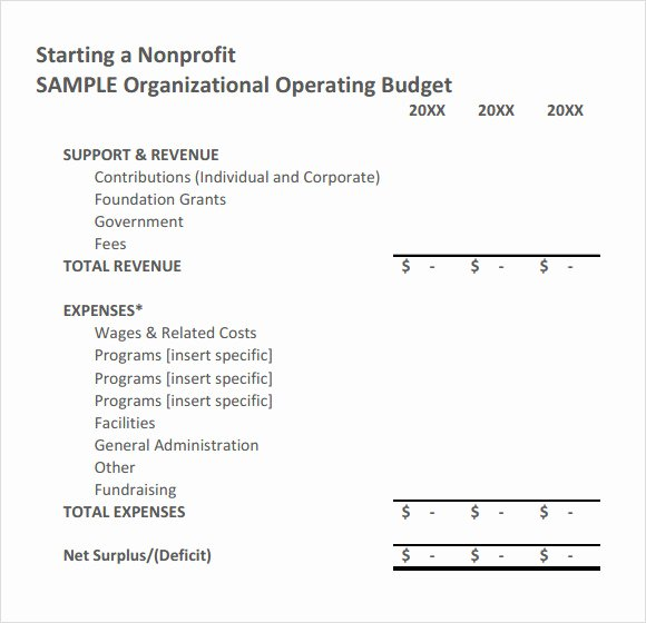 Nonprofit Operating Budget Template Lovely 7 Non Profit Bud Templates – Pdf Excel