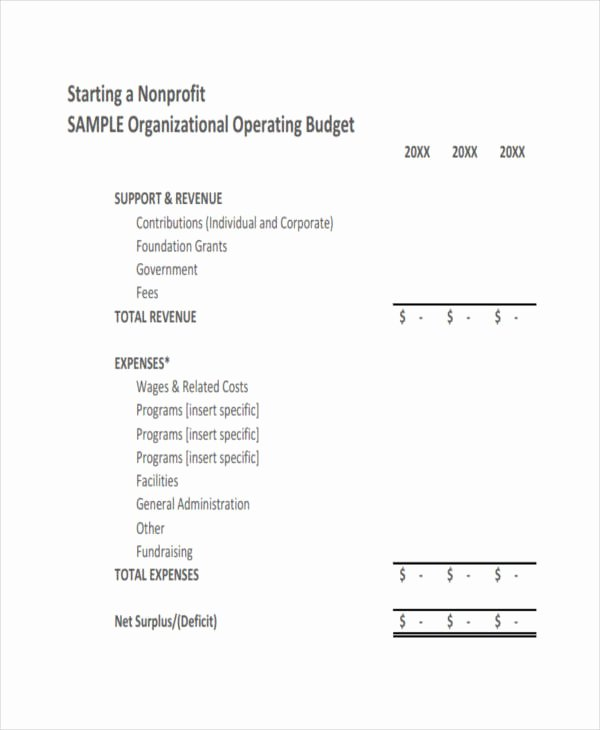 Nonprofit Operating Budget Template Unique 6 Nonprofit Bud Templates Pdf