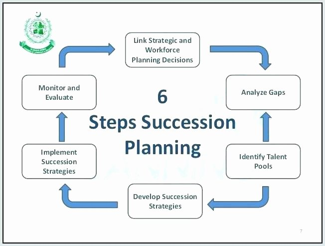 Nonprofit Succession Planning Template Awesome Nonprofit Succession Planning Template – Psychicnights