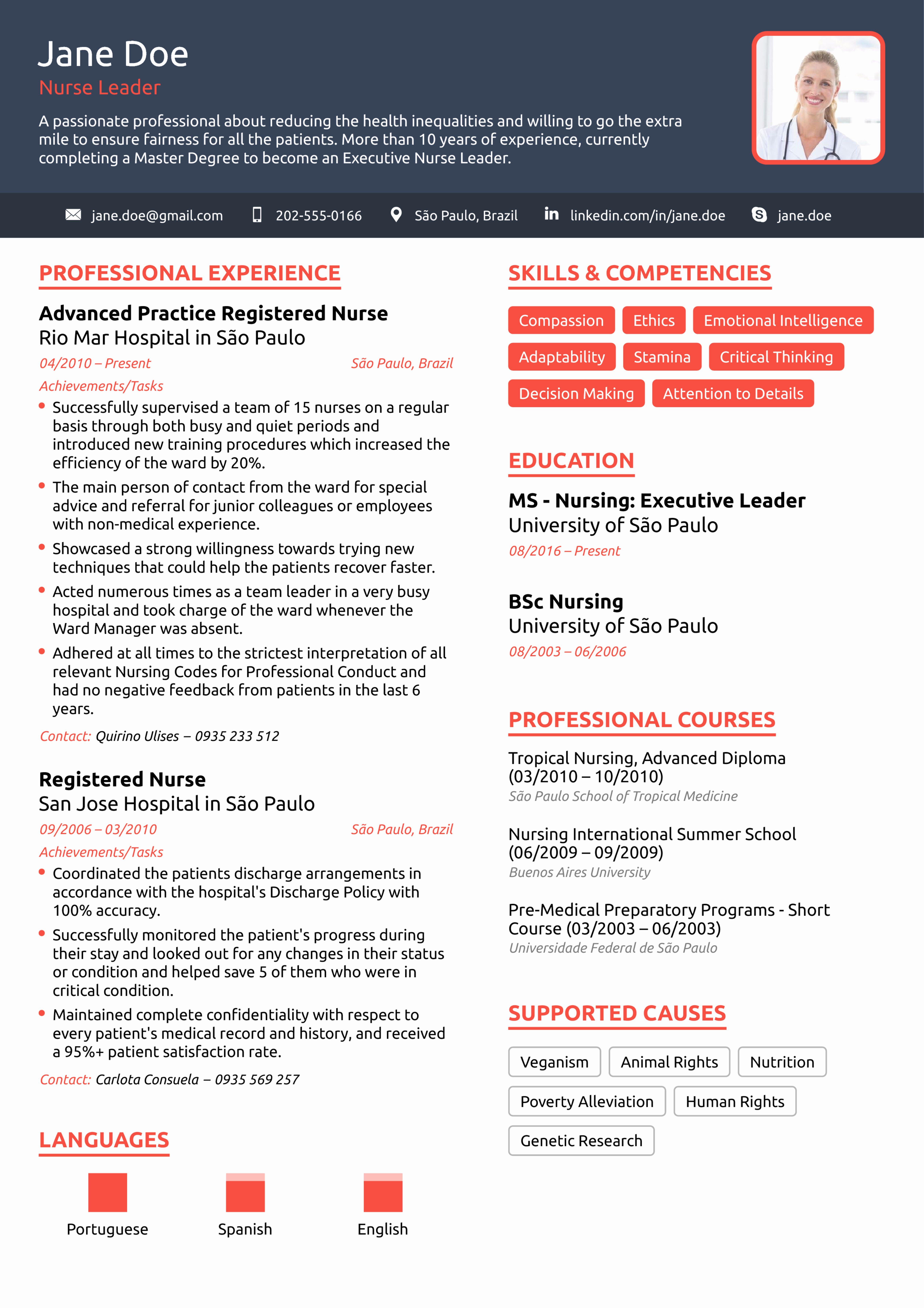 Nurse Resume Template Word Elegant Nurse Resume Example [2019]
