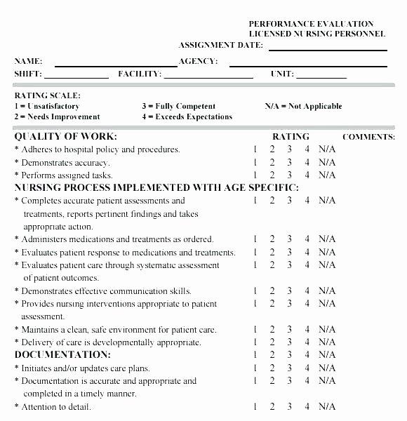 Nursing assessment Documentation Template Best Of social Sample Good Nursing Notes Examples Documentation