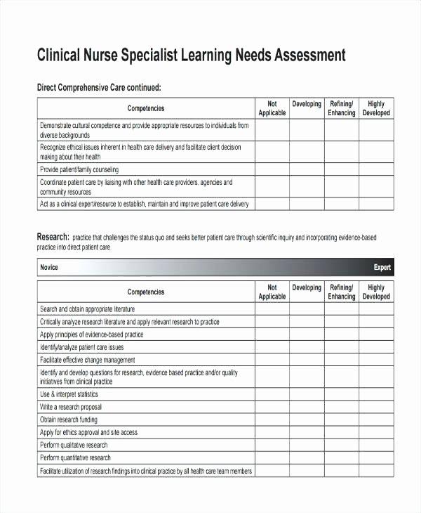 Nursing assessment Documentation Template Inspirational Nursing assessments Examples Samples Free Templates