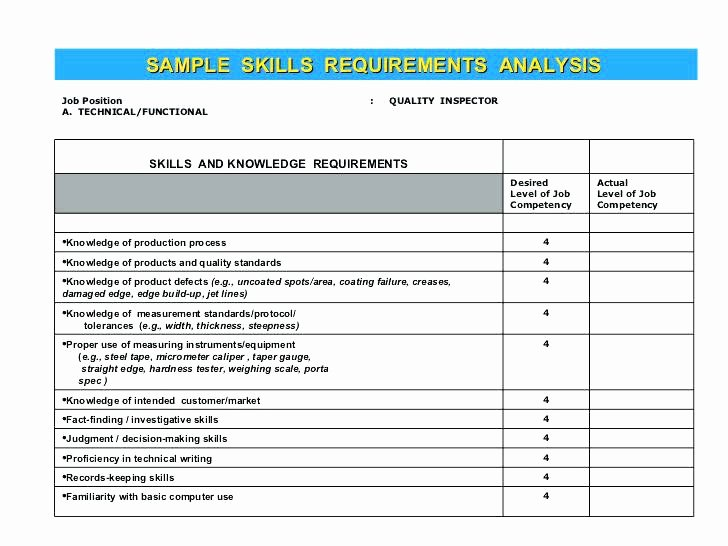 Nursing Competency assessment Template Awesome Petency assessment form Template – Illwfo
