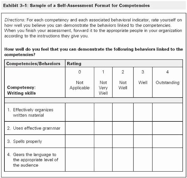 Nursing Competency assessment Template Beautiful Petency assessment Template Petency assessment