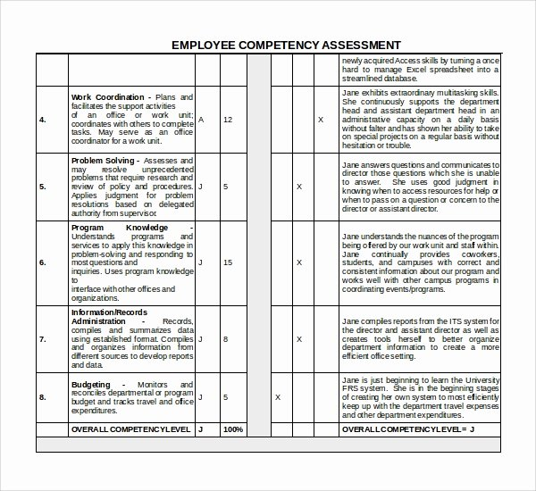 Nursing Competency assessment Template Best Of 7 Petency assessment Templates