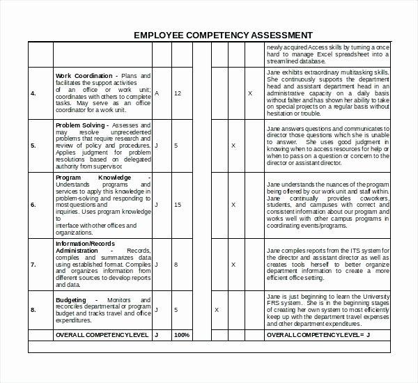 Nursing Competency assessment Template Unique Petency assessment form Template – Illwfo