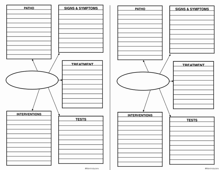 Nursing Concept Map Template Beautiful Best 25 Nursing Printables Ideas On Pinterest