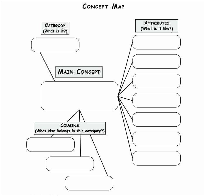 Nursing Concept Map Template Fresh 11 12 Concept Map Template for Nursing