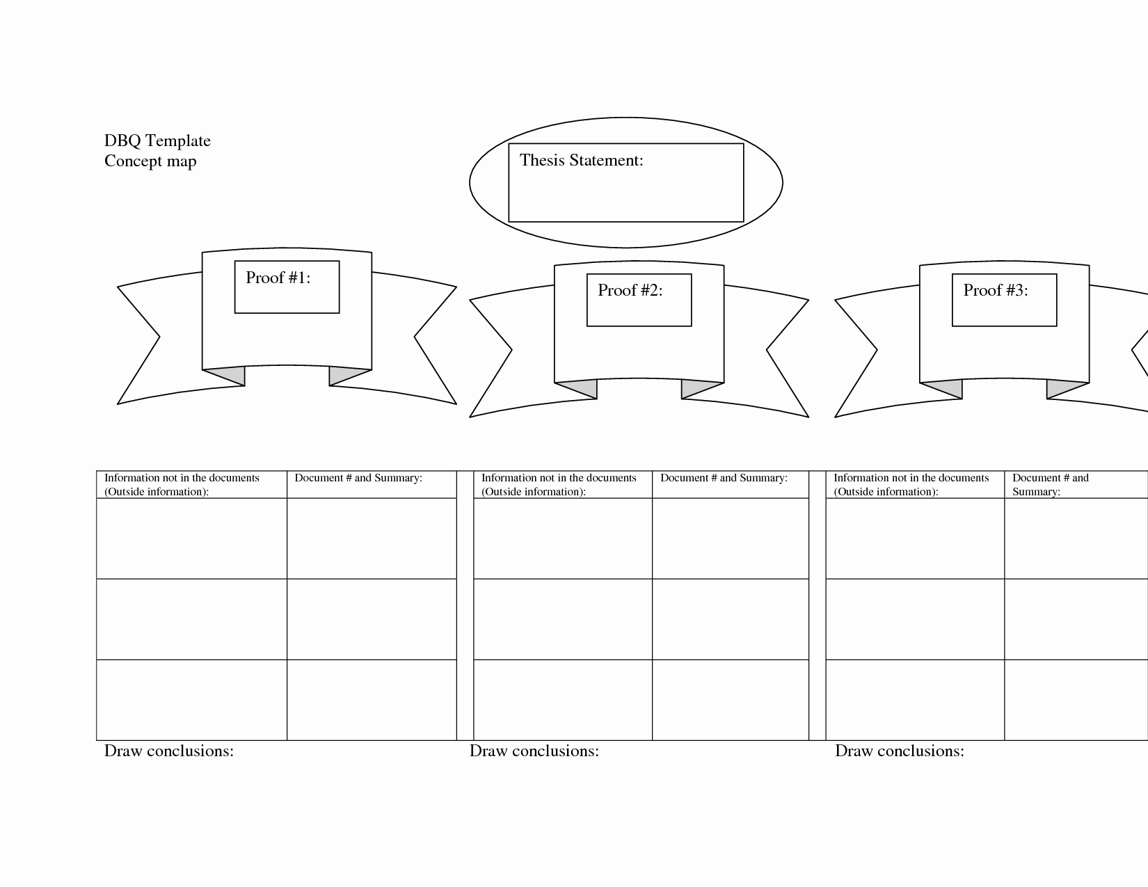 Nursing Concept Map Template New Best S Of Template Concept Map Concept Map