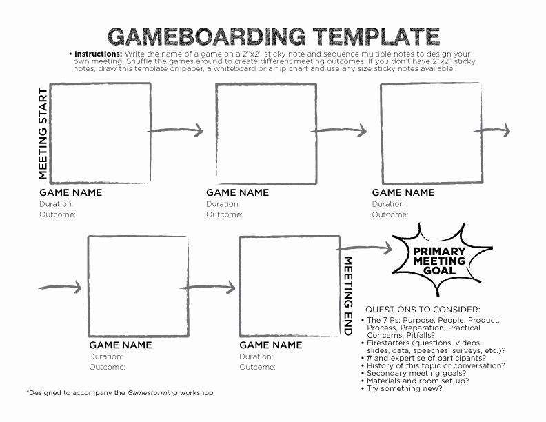 Nursing Concept Mapping Template Beautiful Facilitator Resources – Gamestorming