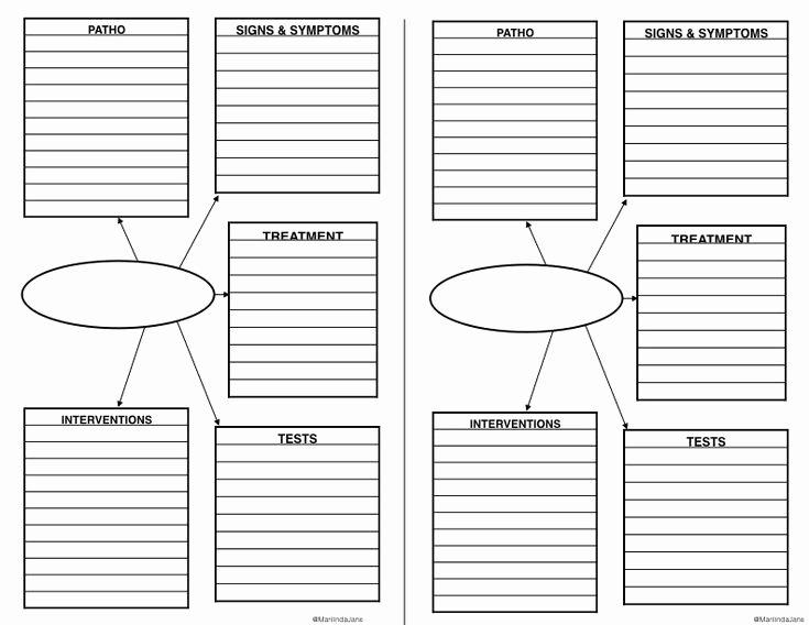 Nursing Concept Mapping Template Fresh Best 25 Nursing Printables Ideas On Pinterest