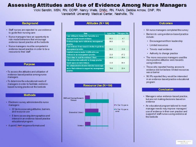 Nursing Poster Presentation Template Beautiful Evidence Based Practice and Nursing Research Vicki