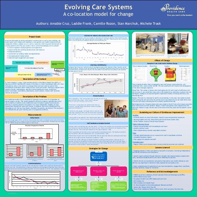 Nursing Poster Presentation Template Fresh Nursing Research Poster Presentation Examples