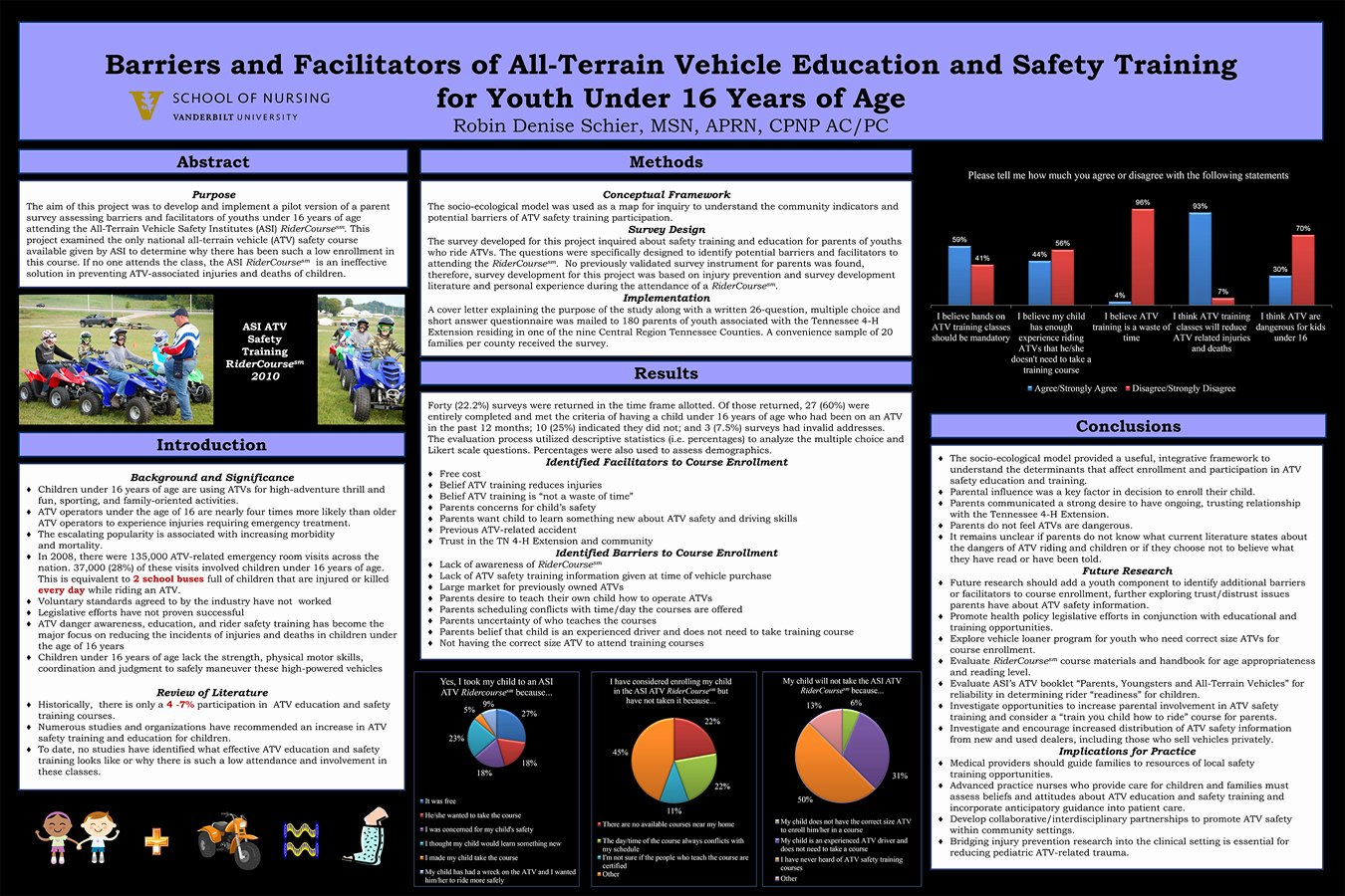 Nursing Poster Presentation Template Inspirational Dnp Projects Dnp School Of Nursing