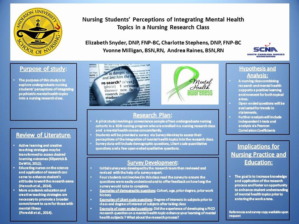 Nursing Poster Presentation Template Inspirational Elizabeth Snyder Dnp Aprn Fnp Bc Board Certified