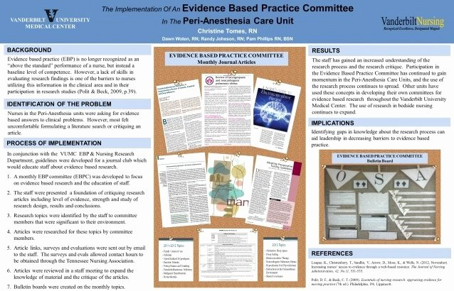 Nursing Poster Presentation Template Inspirational Nursing Research Poster Presentation Examples