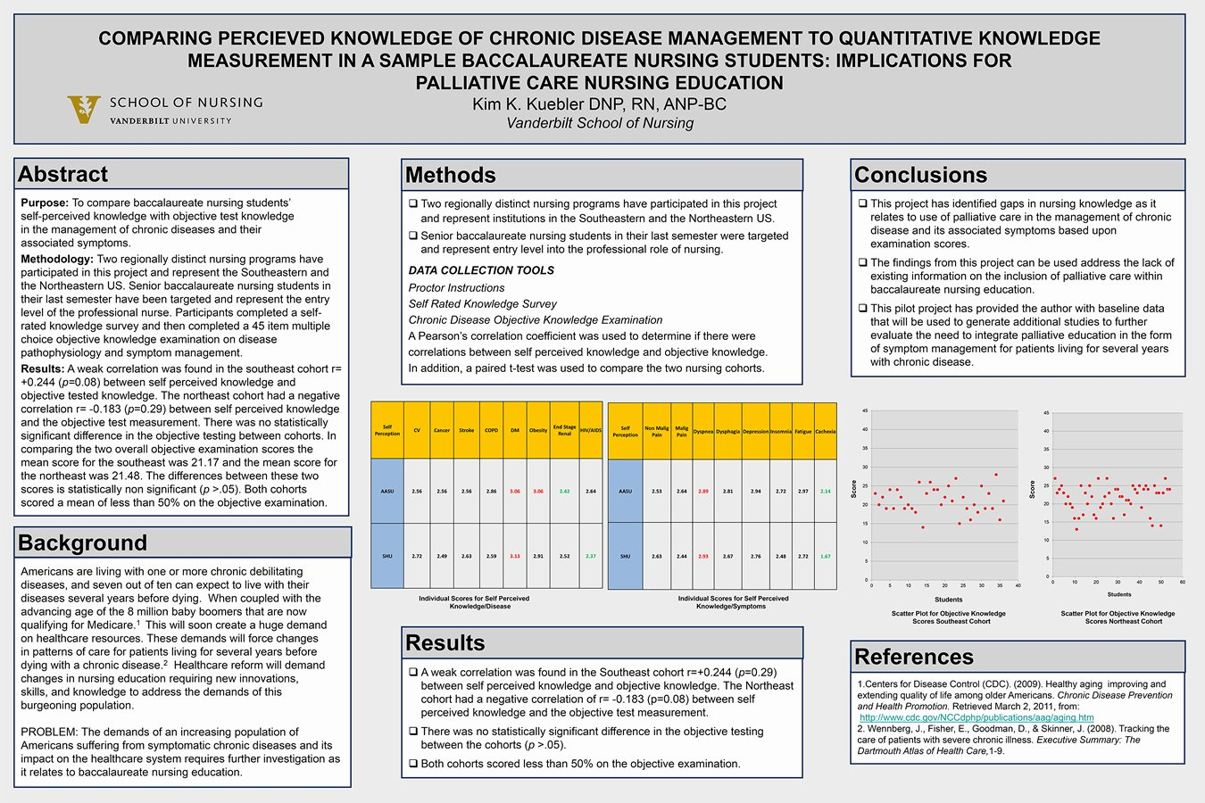 Nursing Poster Presentation Template Luxury Eap English Exercises Academic Essays and Academic
