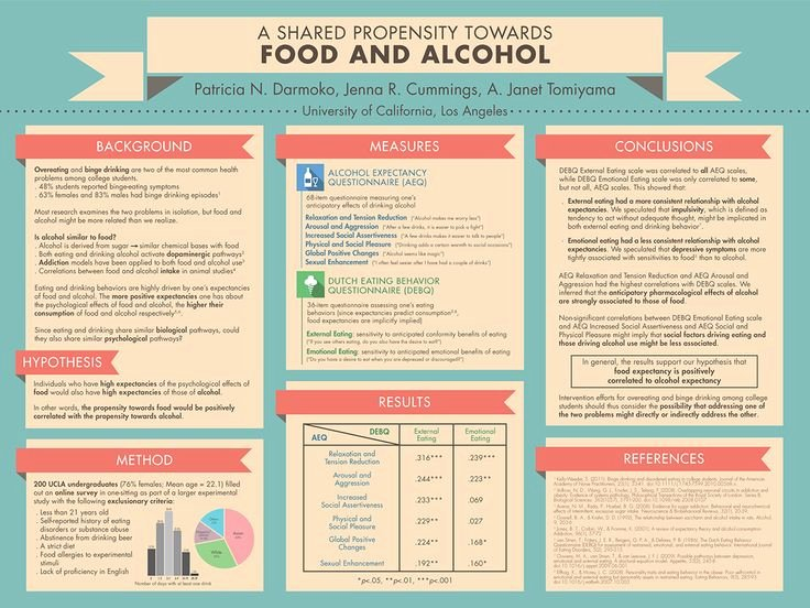 Nursing Poster Presentation Template New Best 25 Scientific Poster Design Ideas On Pinterest