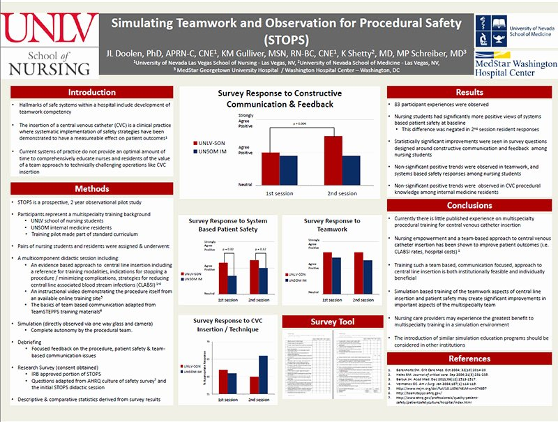 Nursing Poster Presentation Template New Stops Research Poster Presentation – Clinical Simulation