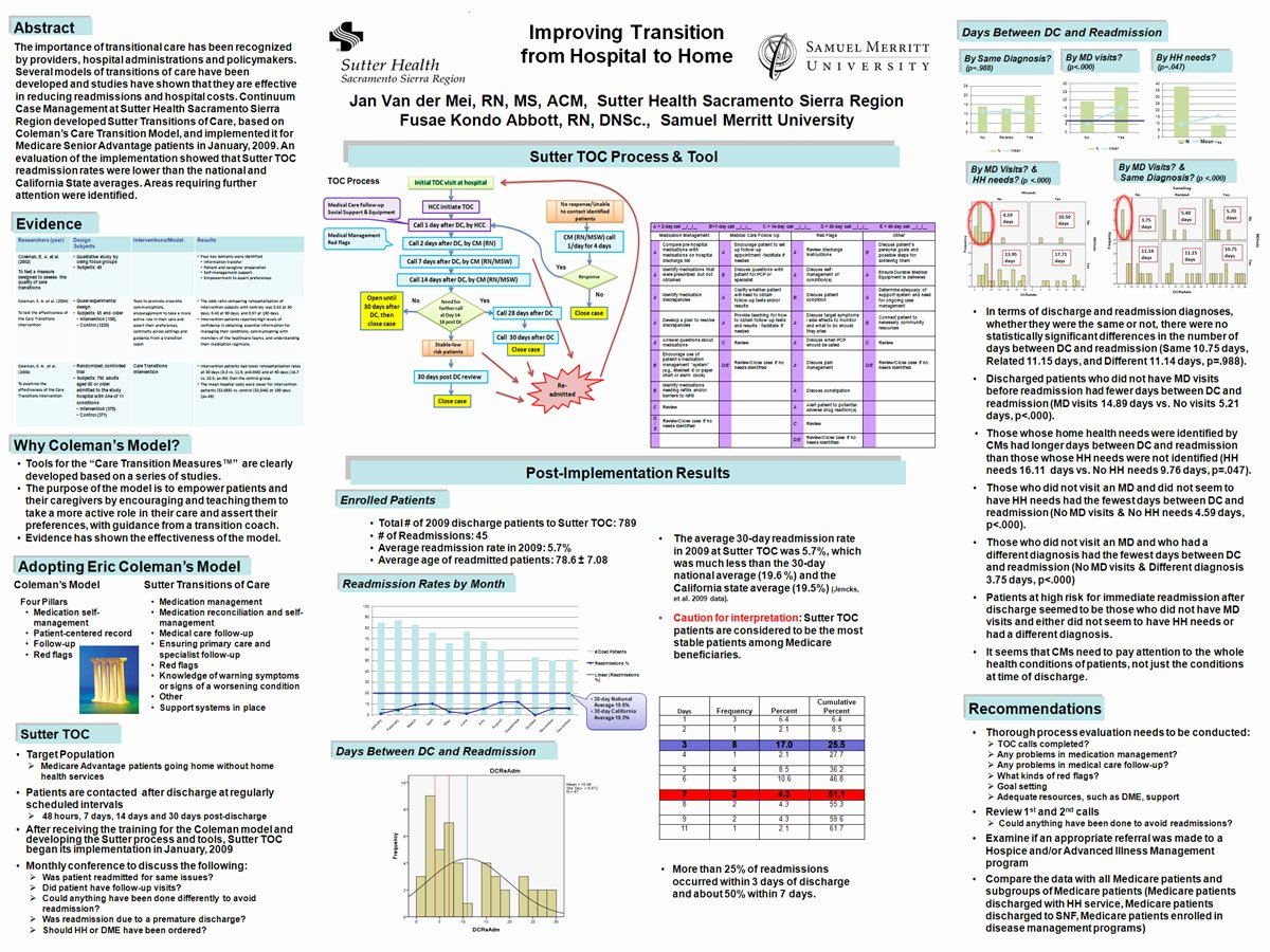 Nursing Poster Presentation Template Unique 11 Best S Of Professional Conference Poster Examples