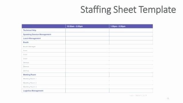 Nursing Staffing Plan Template Awesome Excel Staffing Model Management Plan Nursing Agency