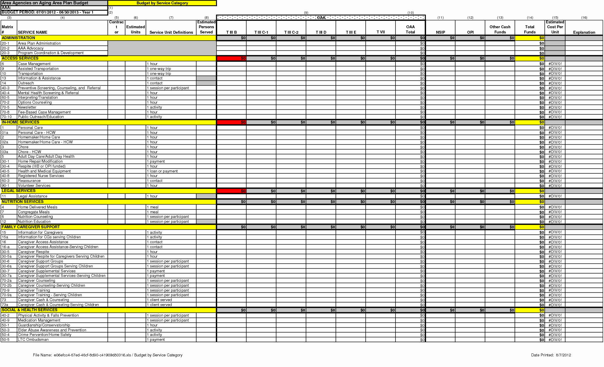 Nursing Staffing Plan Template Best Of Best S Of It Bud Template Personal Bud