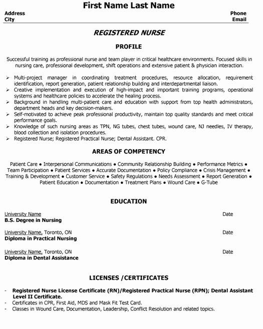 Nursing Student Resume Template Unique top Nurse Resume Templates & Samples