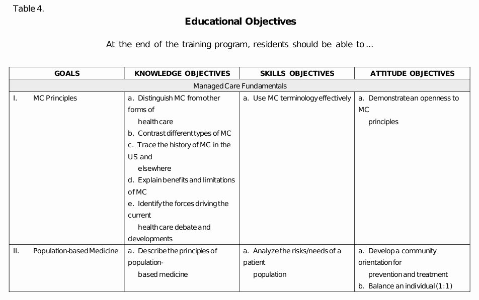 Nursing Teaching Plan Template Elegant 24 Of Nursing Teaching Plan Template