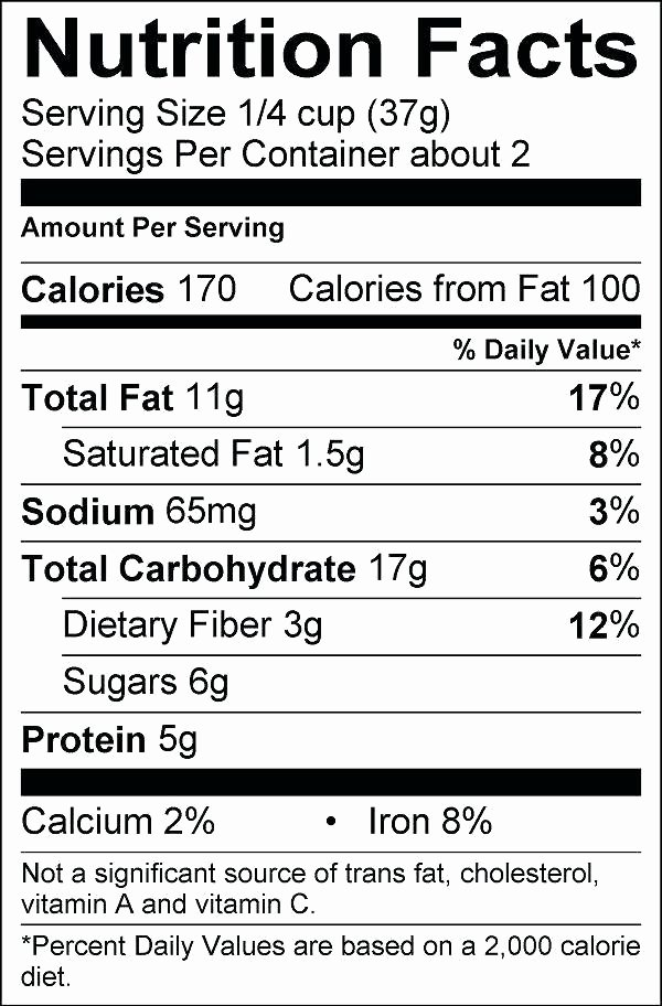 Nutrition Facts Label Template Awesome Blank Nutrition Label Template Word Fresh Free Pay Stub