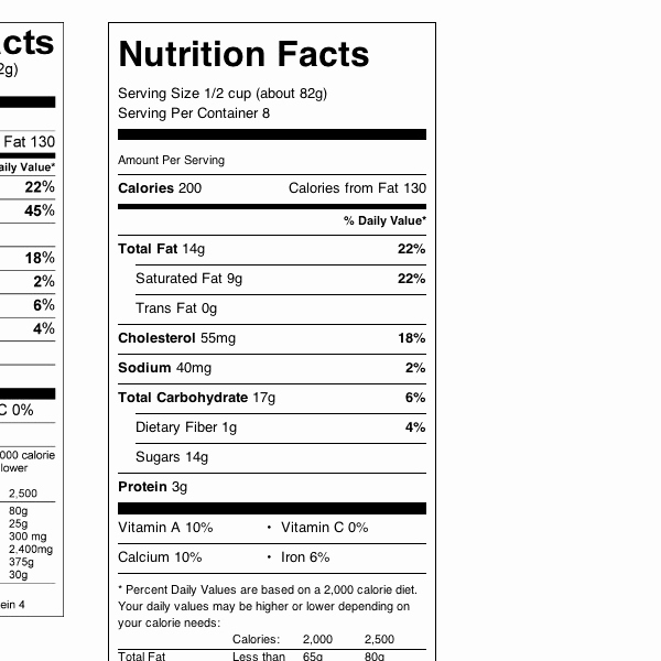 Nutrition Facts Label Template Awesome Great Nutrition Facts Label Template S Ingre Nt