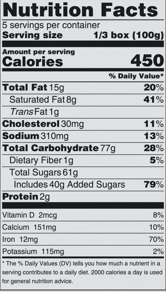 Nutrition Facts Label Template Best Of Blank Nutrition Label Template Editable Excel – Ustam