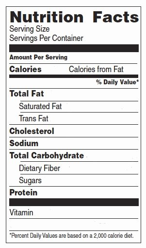 Nutrition Facts Label Template Elegant Nutrition and Games