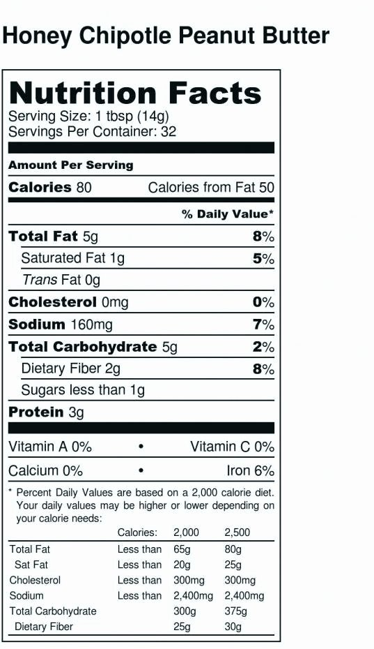 Nutrition Facts Label Template Unique Blank Nutrition Label Template Word Jurakuenfo