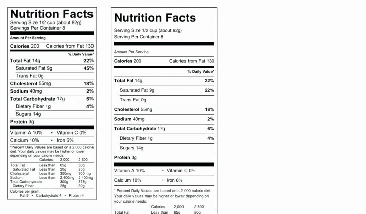 Nutrition Facts Template Word Fresh Microsoft Word Nutrition Facts Template Kezofo