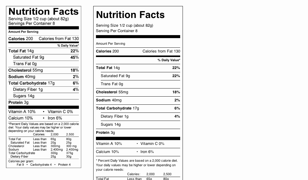 Nutrition Facts Template Word Fresh Nutrition Facts Table In HTML & Css