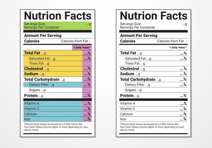 Nutrition Label Template Free Beautiful Nutrition Facts Label Vector Templates Download Free