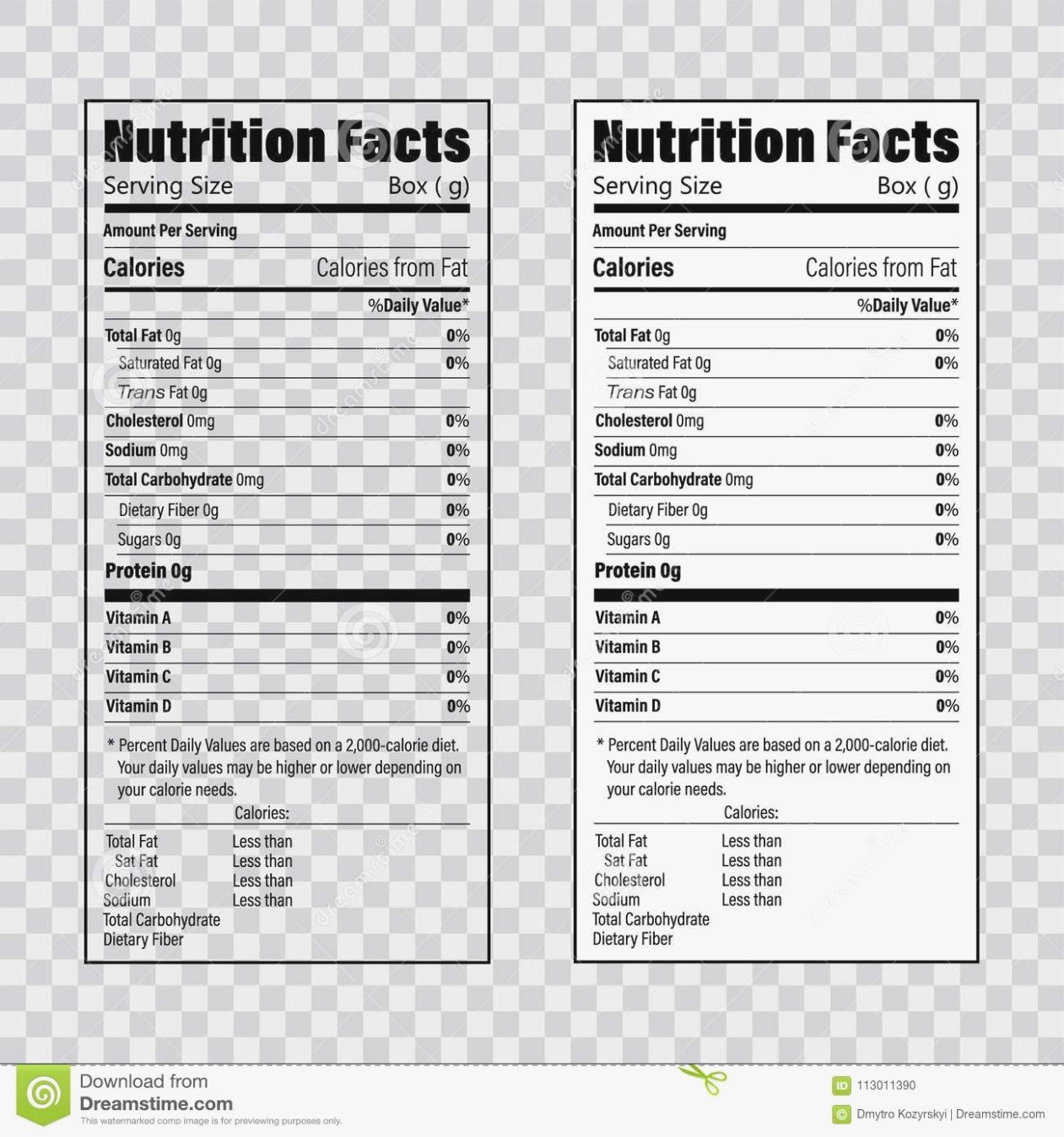 Nutrition Label Template Free Fresh What I Wish Everyone Knew About