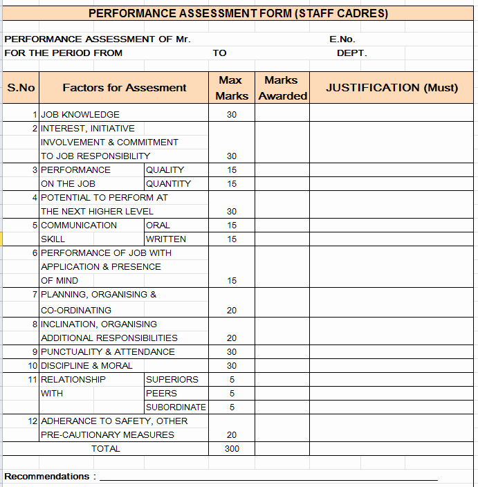 Nyc Report Card Template Beautiful Employee Annual Performance Report format