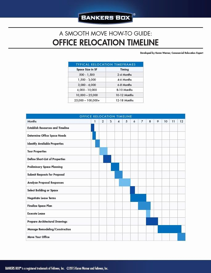 Office Move Checklist Template Unique 8 Best Images About Fice Moving organizer On Pinterest