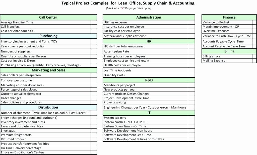Office Supply Checklist Template New Fice Supplies Inventory form Checklist Template